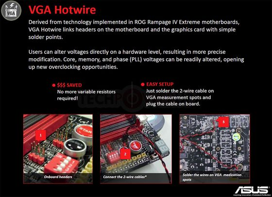 slajd przedstawiający technologię ASUS VGA Hotwire