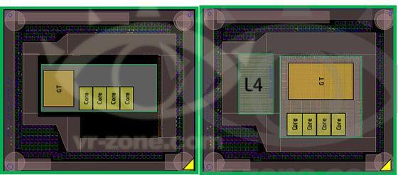 Intel Haswell procesor pamięć L4 schemat