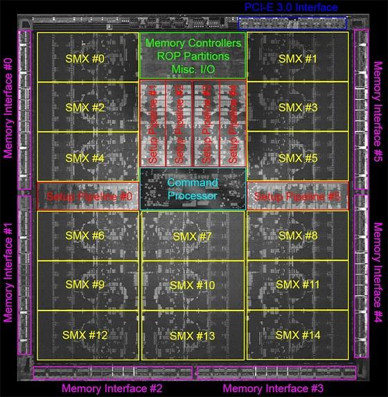 Nvidia Tesla K20 akcelerator obliczeniowy rdzeń GK110 schemat podział