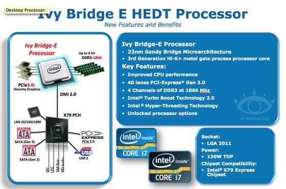 Intel Ivy Bridge-E platforma specyfikacja slajd