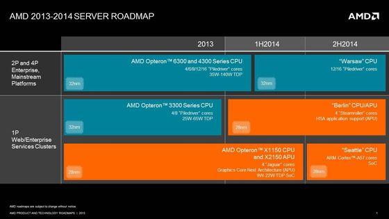 AMD Opteron Warsaw Berlin Seattle procesor plany wydawnicze slajd