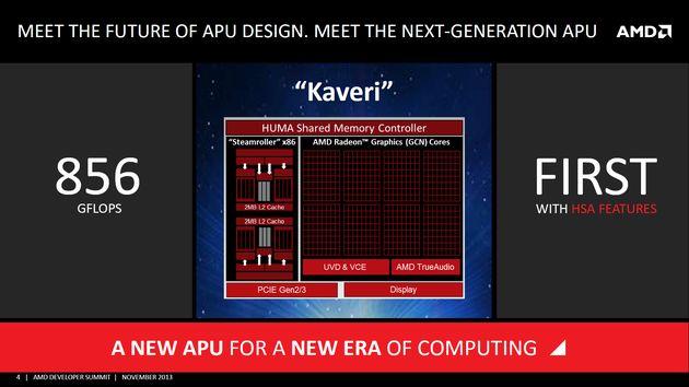 AMD APU Kaveri prezentacja na konferencji APU13 slajd