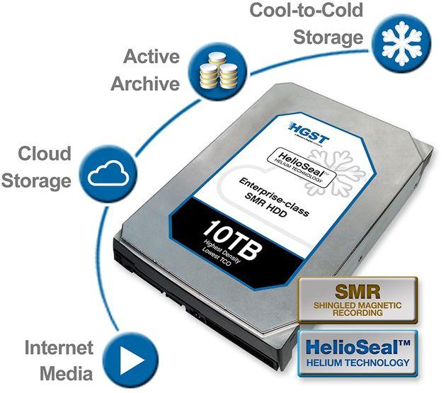HGST 10TB SMR HelioSeal dysk twardy o pojemności 10 TB