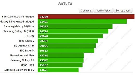 Sony Xperia Z Ultra phablet porównanie