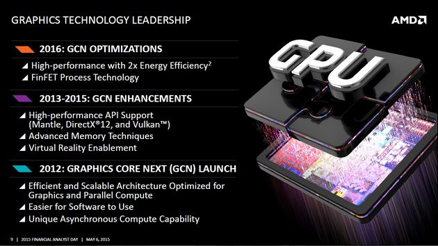 AMD Financial Analyst Day 2015
