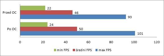 unigine%20fps.png